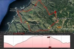 recorrido+perfil 2